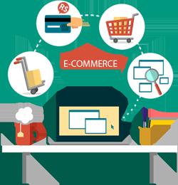Abertura de Empresa para E-commerces